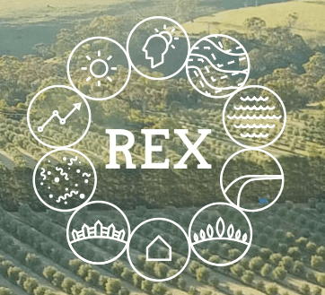 Regrarians® REX® Online Farm Planning Program