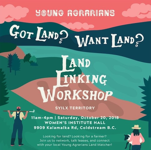 Young Agrarians Land Linking Workshop