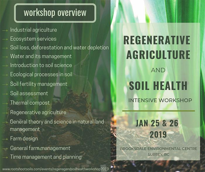 Regenerative Agriculture and Soil Health – Intensive Workshop